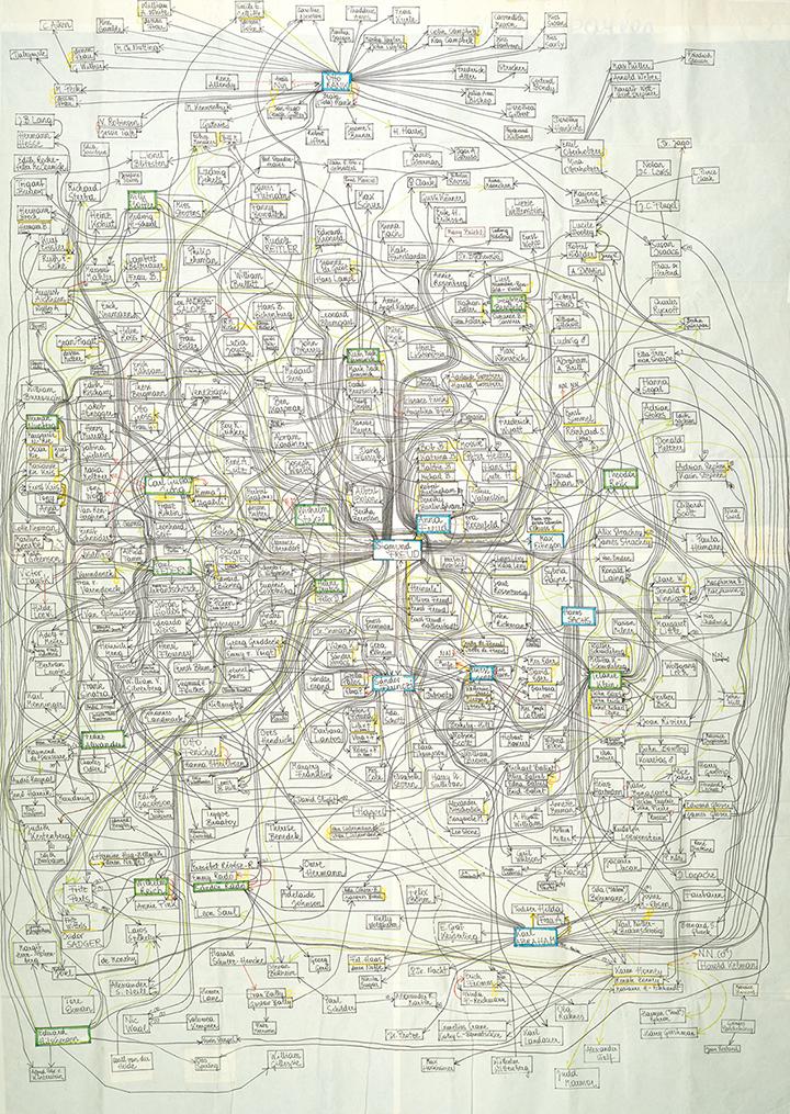 Falzeder map